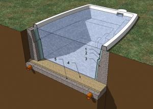 Монтаж бассейнов на своем участке