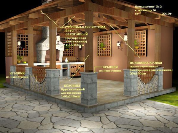 Беседка из пеноблоков — функциональные особенности конструкции и строительства.