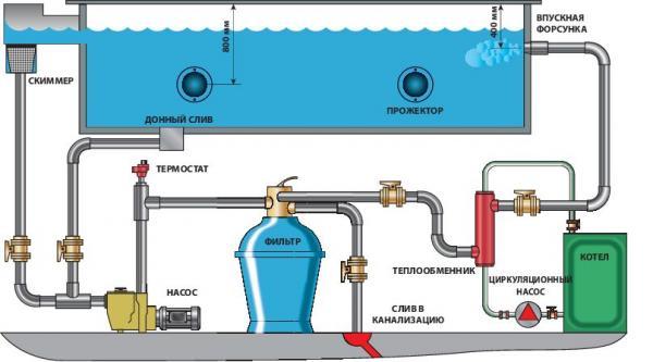 Теплообменник для бассейна сделать самому Подогреватель низкого давления ПН 130-16-9 I Тамбов