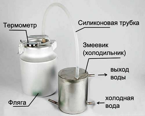 купить самогонный аппарат в интернет магазине в новосибирске